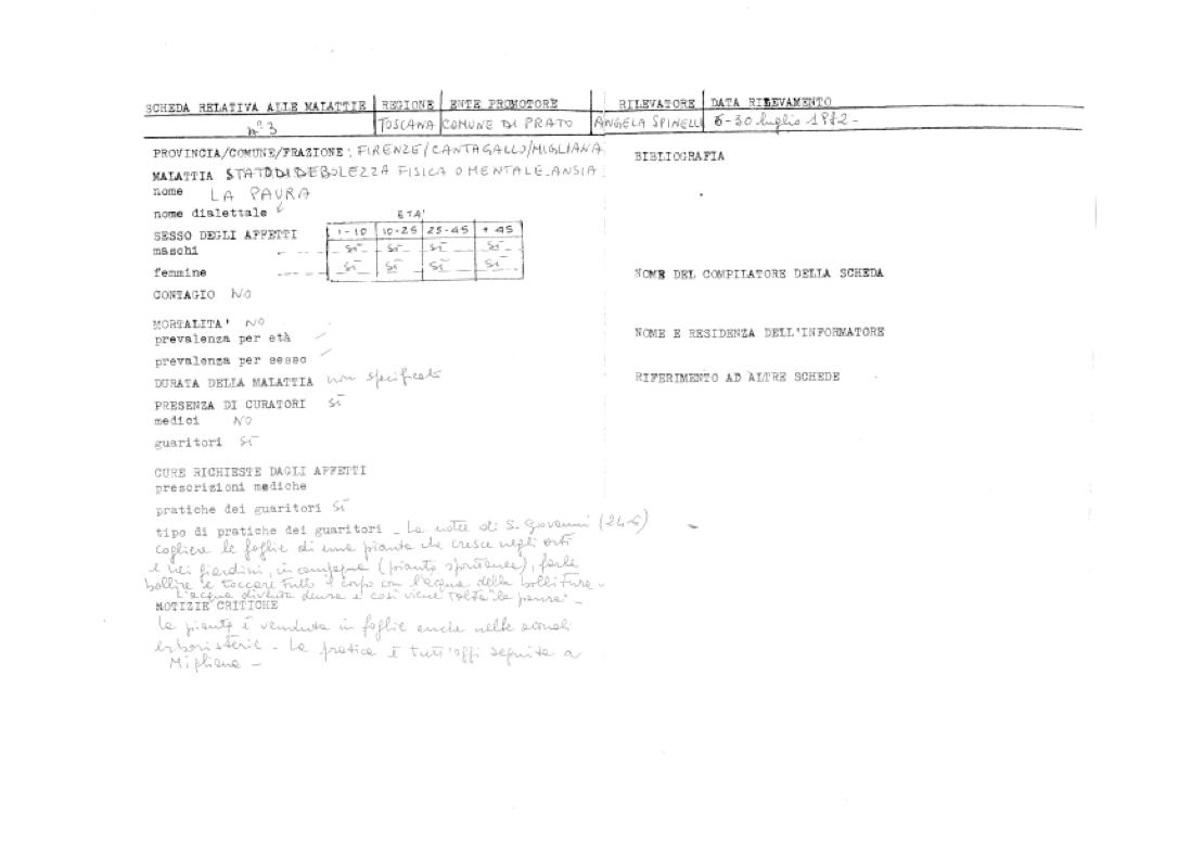 "Example of 'interpretative' accompanying material from Archivio ""Angela Spinelli"", fondo ""Lazzeriniana""."