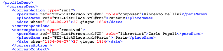 The correspDesc module relative to letter LL1.16.